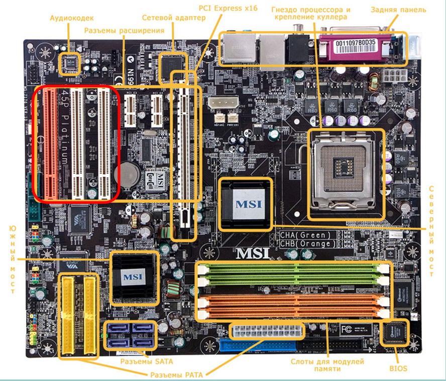 Шина PCI (шина взаимодействия