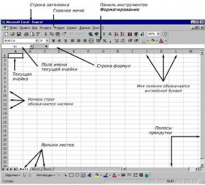окно программы MS Excel