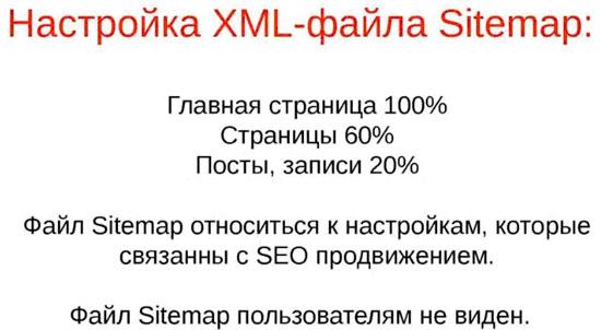 Настройка XML-файла Sitemap